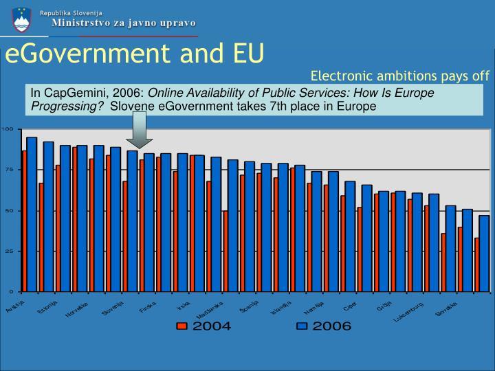 eGovernment and EU
