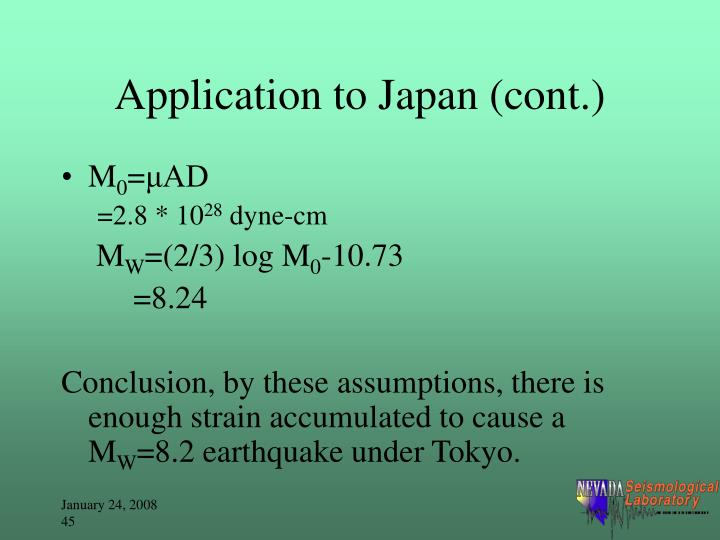 Application to Japan (cont.)