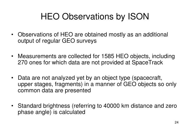HEO Observations by ISON