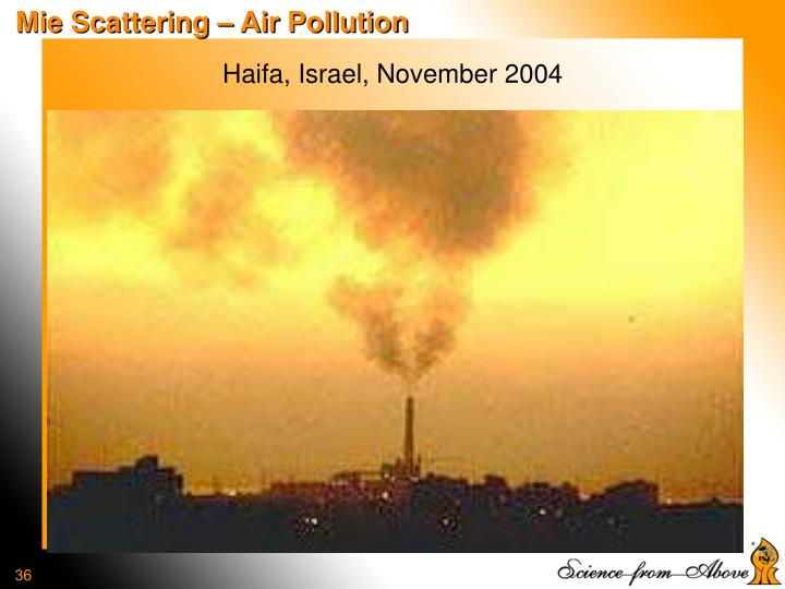 Mie Scattering – Air Pollution