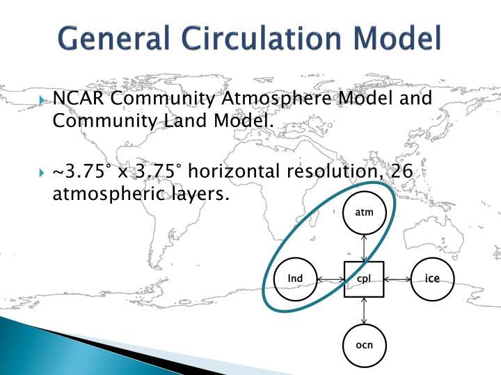General Circulation Model
