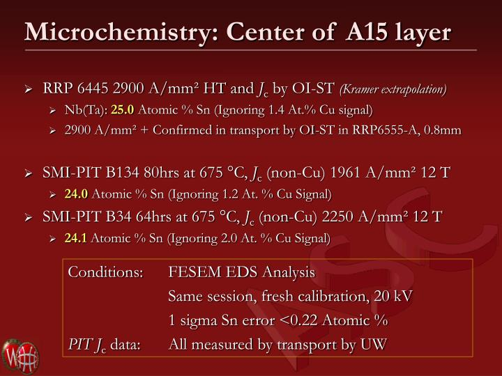 Microchemistry: Center of A15 layer