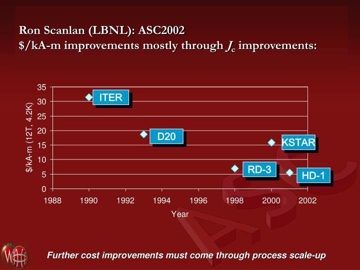 Ron Scanlan (LBNL): ASC2002