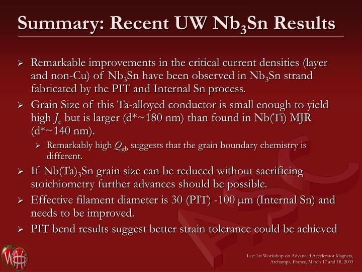 Summary: Recent UW Nb