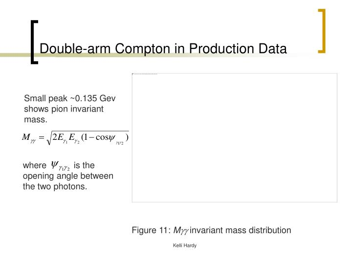 Double-arm Compton in Production Data