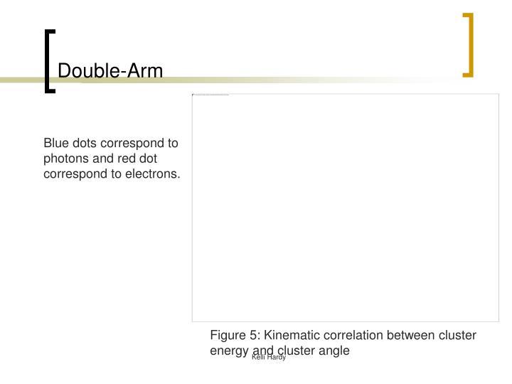 Double-Arm
