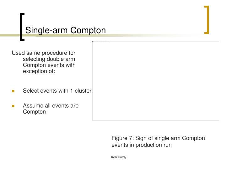 Single-arm Compton