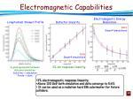 electromagnetic capabilities