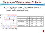 variation of extrapolation fit range