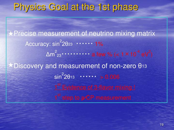Physics Goal at the 1st phase