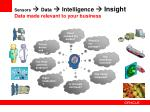 sensors data intelligence insight data made relevant to your business