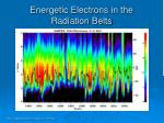 energetic electrons in the radiation belts
