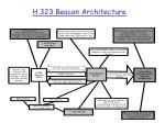 h 323 beacon architecture