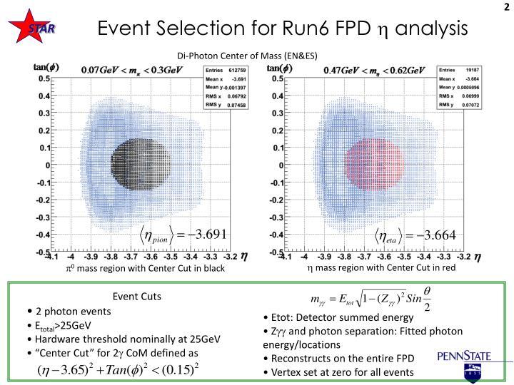 Run 8 fms h meson transverse single spin analysis update