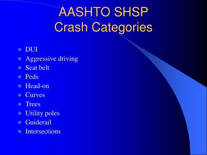 AASHTO SHSP