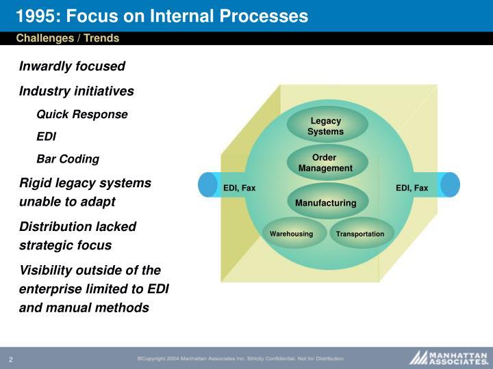 1995 focus on internal processes