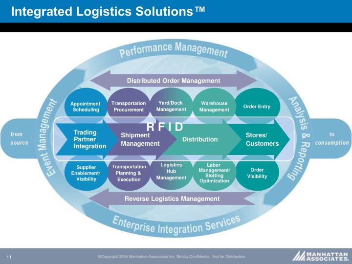 Integrated Logistics Solutions™