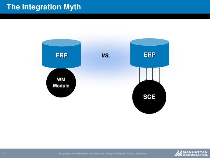 The Integration Myth
