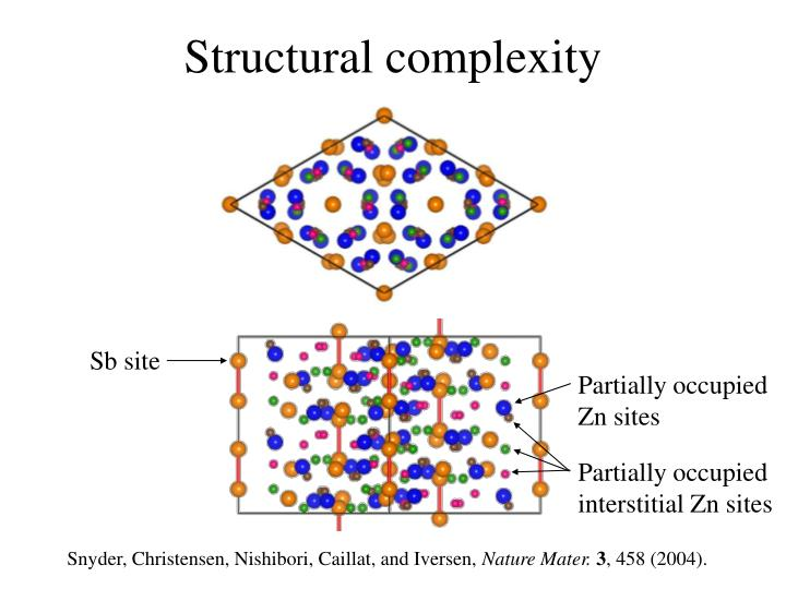 Structural complexity