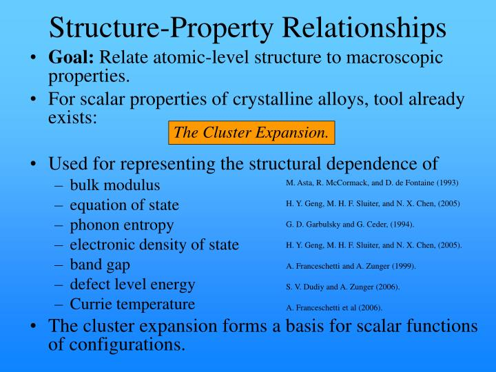 Structure-Property Relationships