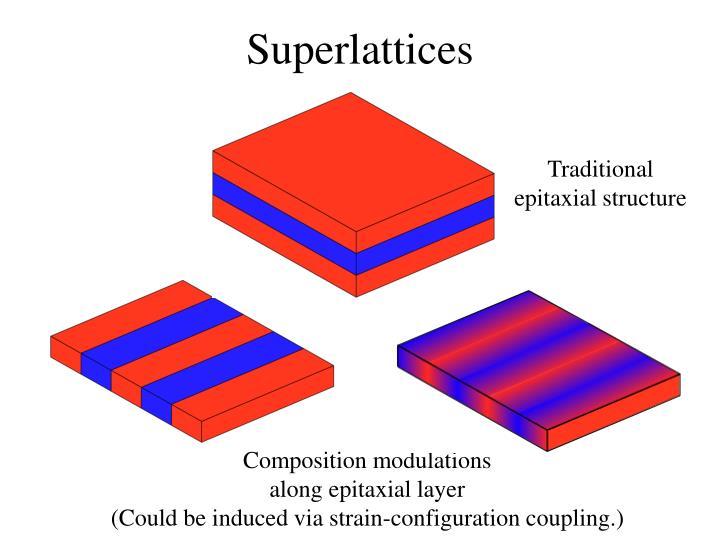 Superlattices