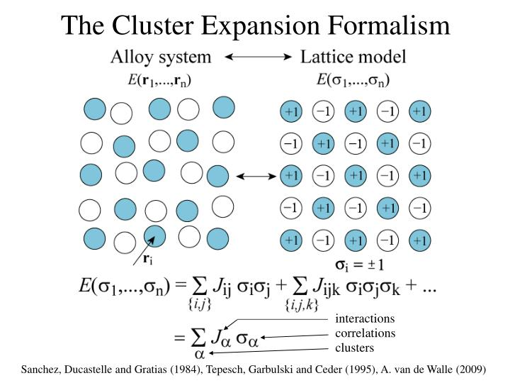 The Cluster Expansion Formalism