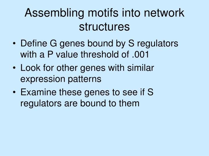 Assembling motifs into network structures