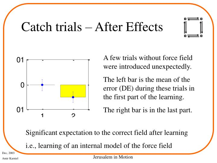 Catch trials – After Effects