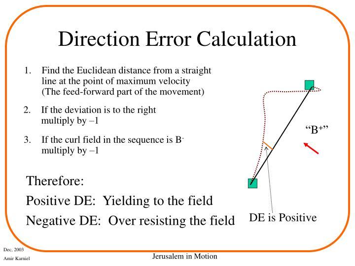 Direction Error Calculation