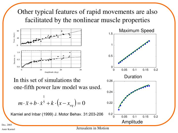 Other typical features of rapid movements are also facilitated by the nonlinear muscle properties