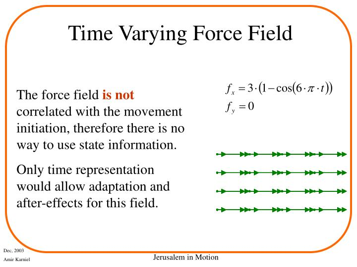 Time Varying Force Field