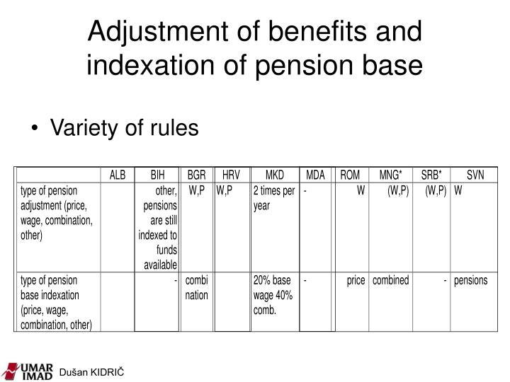 Adjustment of benefits and indexation of pension base