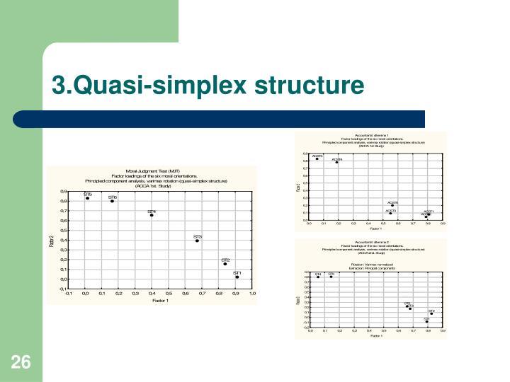 3.Quasi-simplex structure
