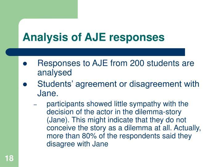 Analysis of AJE responses