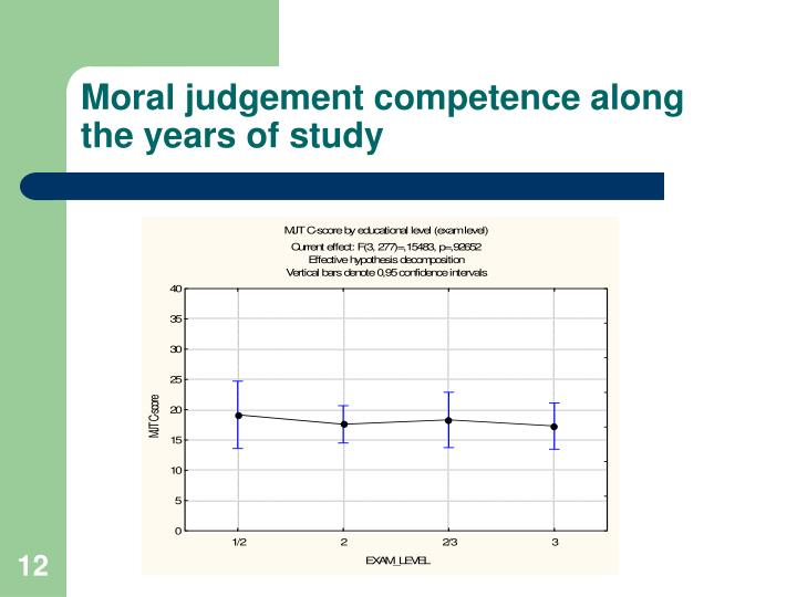 Moral judgement competence along the years of study