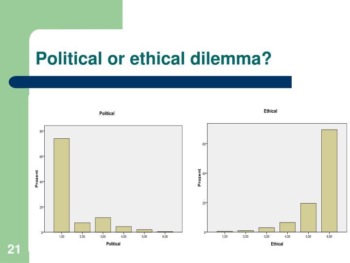 Political or ethical dilemma?