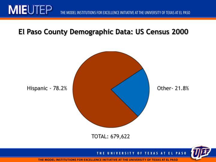 El paso county demographic data us census 2000