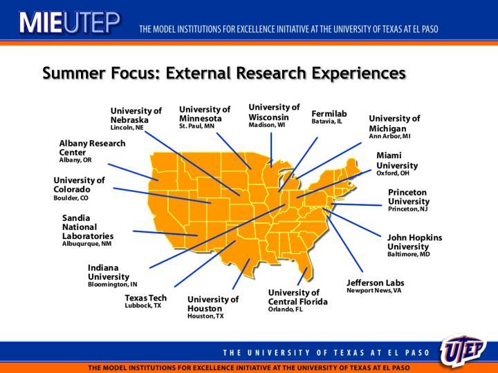 Summer Focus: External Research Experiences