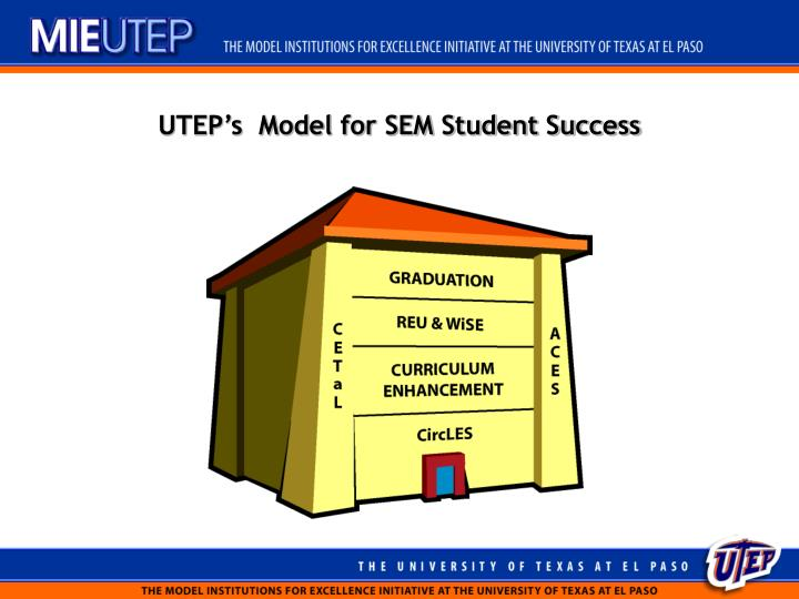 UTEP's  Model for SEM Student Success