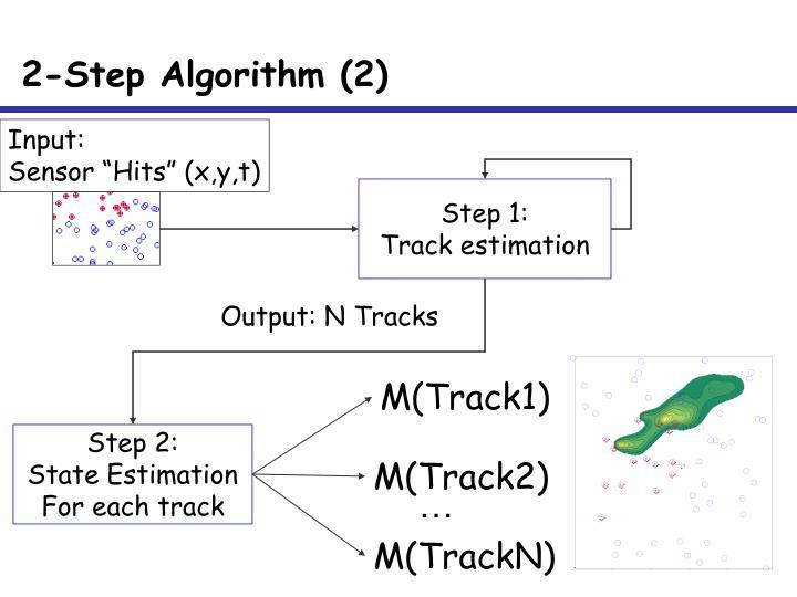2-Step Algorithm (2)