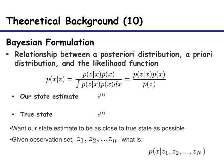 Relationship between a posteriori distribution, a priori distribution, and the likelihood function