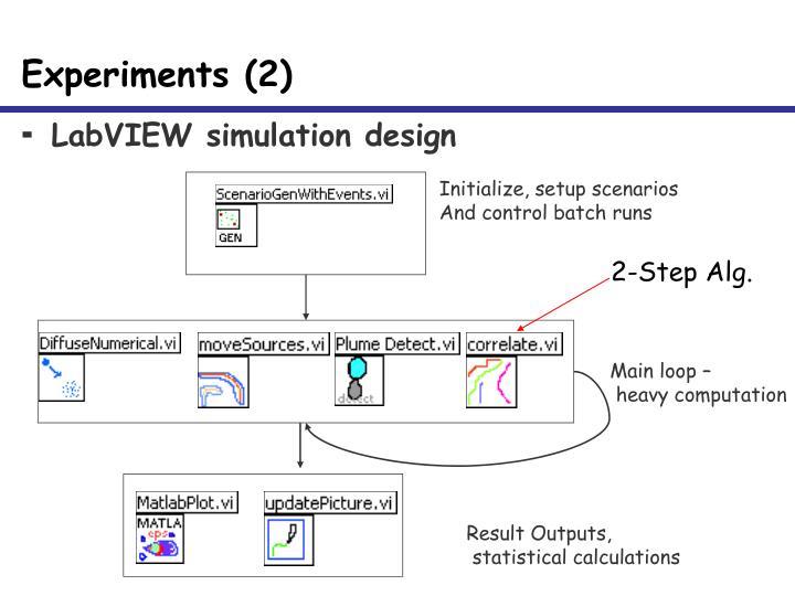 Initialize, setup scenarios