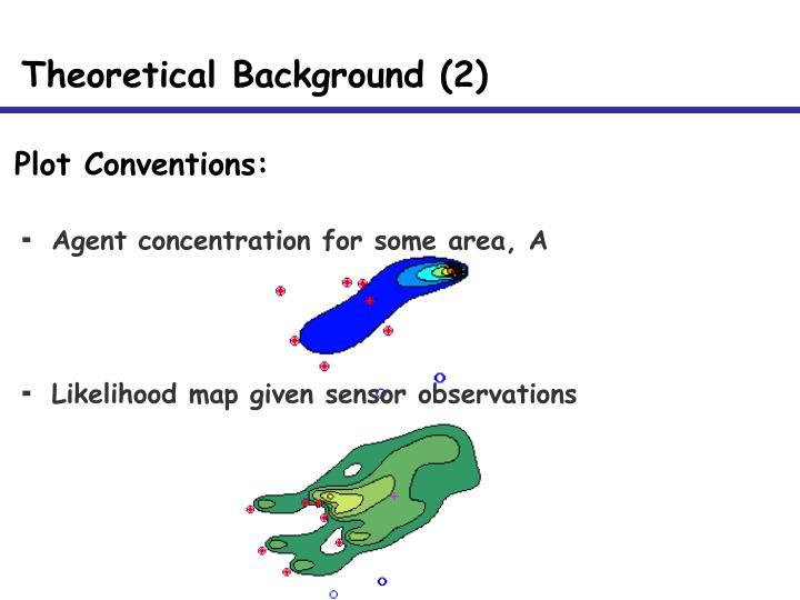 Plot Conventions:
