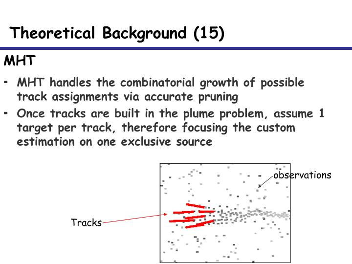 Theoretical Background (15)
