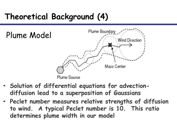 Theoretical Background (4)