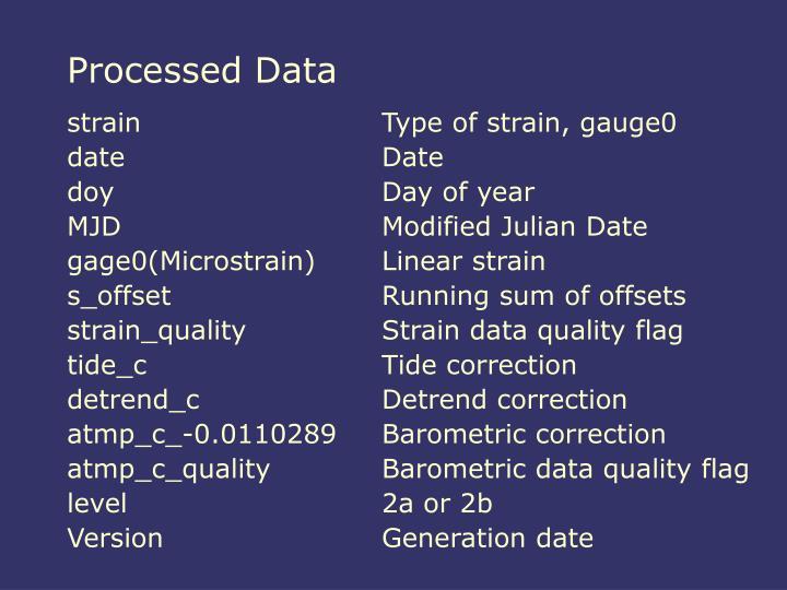Processed Data