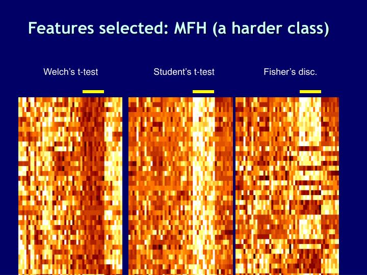 Features selected: MFH (a harder class)