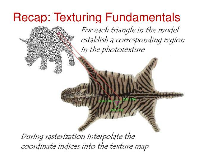Recap: Texturing Fundamentals