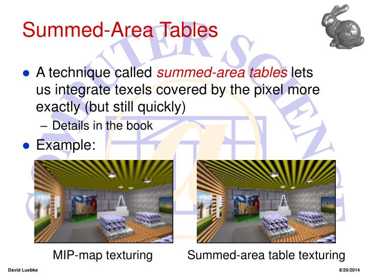 Summed-Area Tables