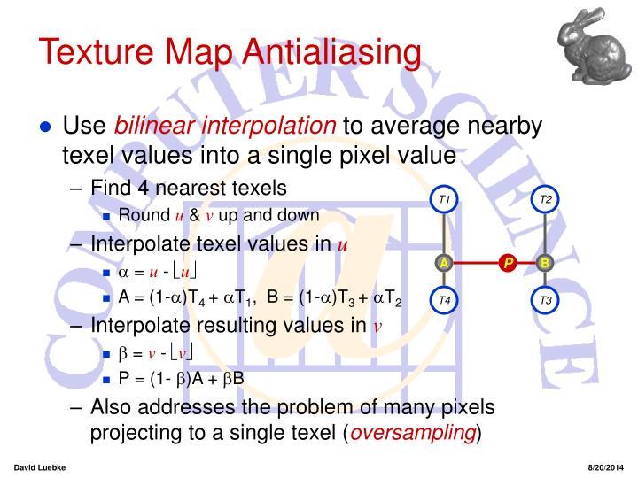 Texture Map Antialiasing